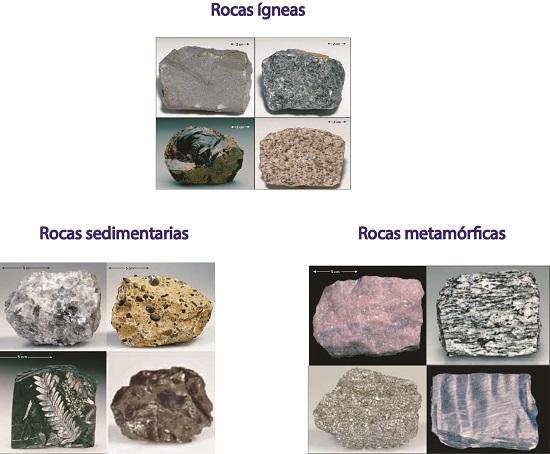 Cu les tipos de roca existen for De donde es la roca